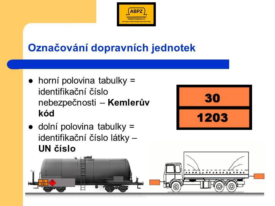 Označování dopravních jednotek