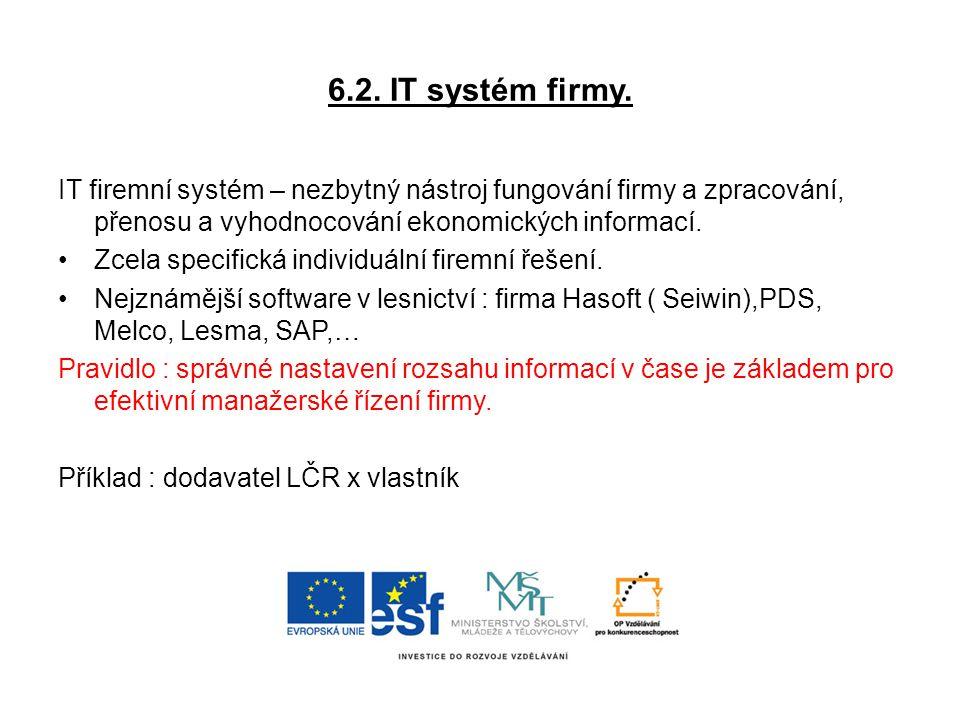 6.2. IT systém firmy. IT firemní systém – nezbytný nástroj fungování firmy a zpracování, přenosu a vyhodnocování ekonomických informací.