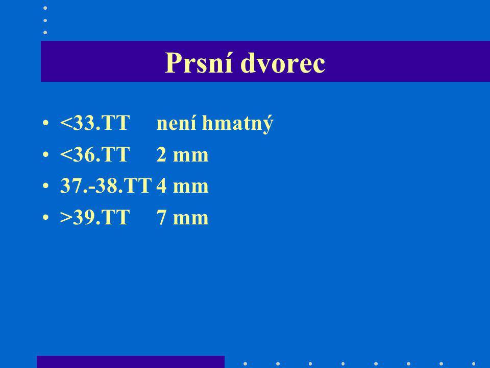 Prsní dvorec <33.TT není hmatný <36.TT 2 mm 37.-38.TT 4 mm