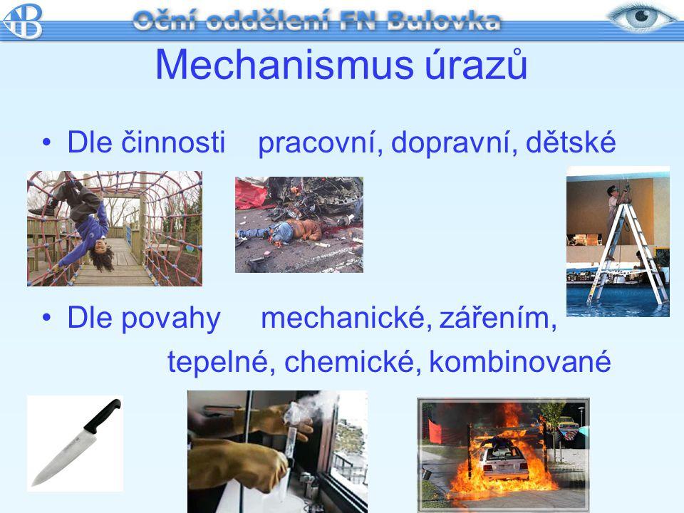 Mechanismus úrazů Dle činnosti pracovní, dopravní, dětské