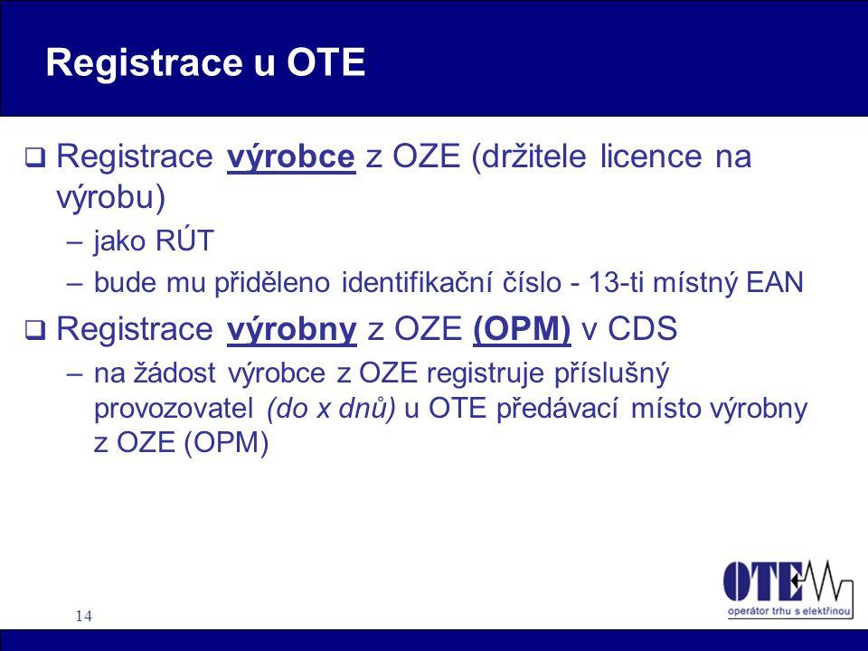 Registrace u OTE Registrace výrobce z OZE (držitele licence na výrobu)