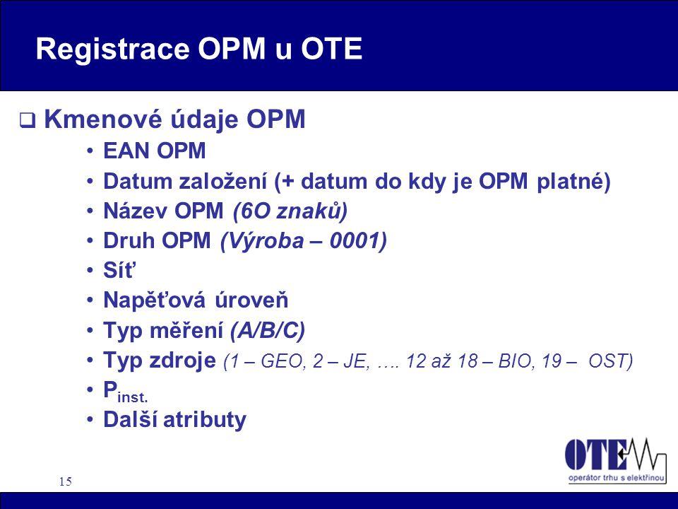 Registrace OPM u OTE Kmenové údaje OPM EAN OPM