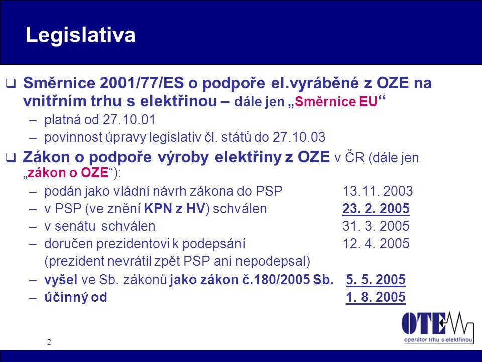 """Legislativa Směrnice 2001/77/ES o podpoře el.vyráběné z OZE na vnitřním trhu s elektřinou – dále jen """"Směrnice EU"""