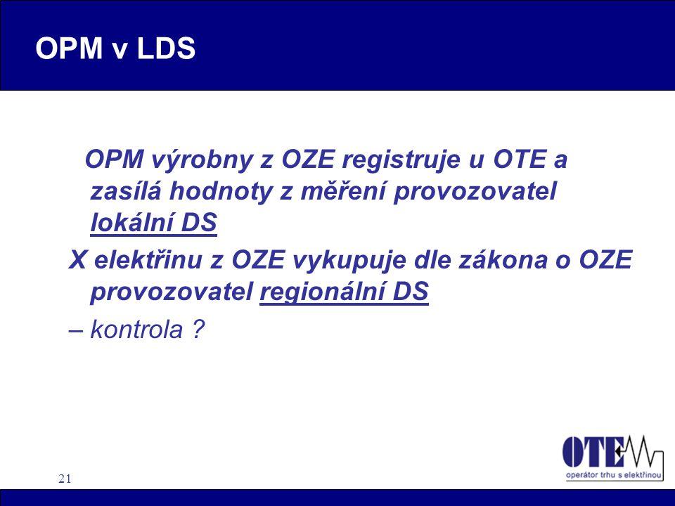 OPM v LDS OPM výrobny z OZE registruje u OTE a zasílá hodnoty z měření provozovatel lokální DS.