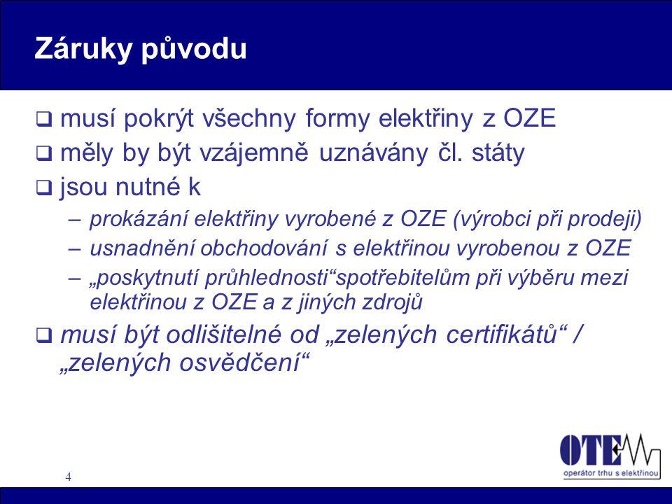 Záruky původu musí pokrýt všechny formy elektřiny z OZE