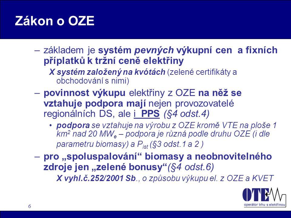 Zákon o OZE základem je systém pevných výkupní cen a fixních příplatků k tržní ceně elektřiny.