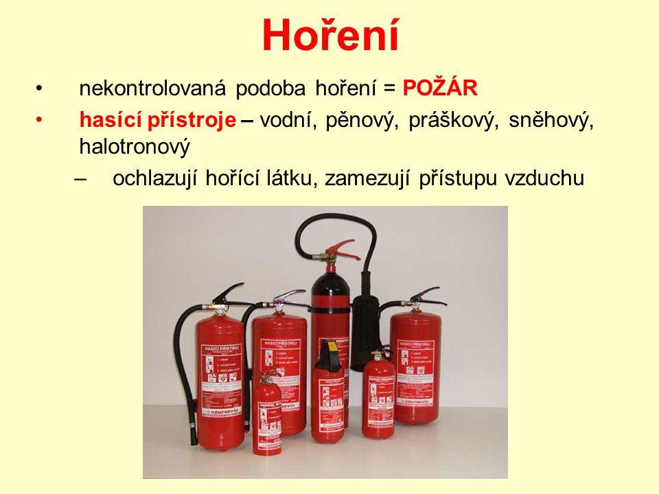 Hoření nekontrolovaná podoba hoření = POŽÁR