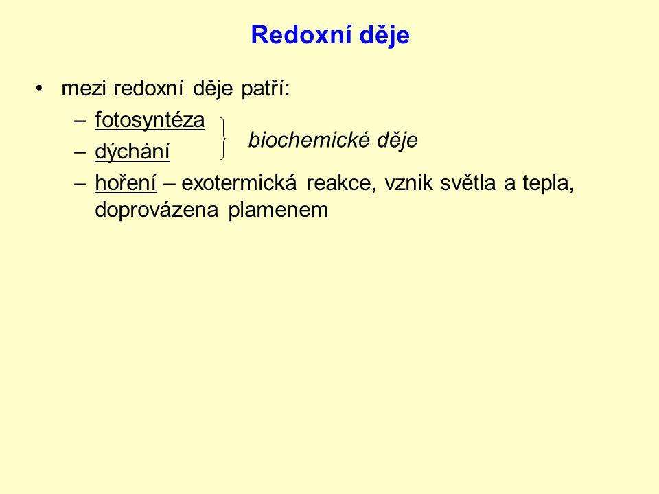 Redoxní děje mezi redoxní děje patří: fotosyntéza dýchání