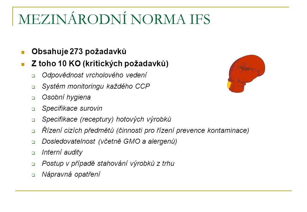 MEZINÁRODNÍ NORMA IFS Obsahuje 273 požadavků