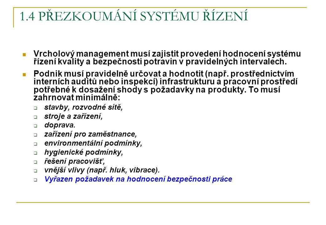 1.4 Přezkoumání systému řízení