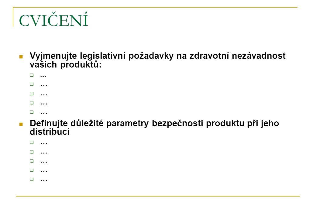 CVIČENÍ Vyjmenujte legislativní požadavky na zdravotní nezávadnost vašich produktů: ... …