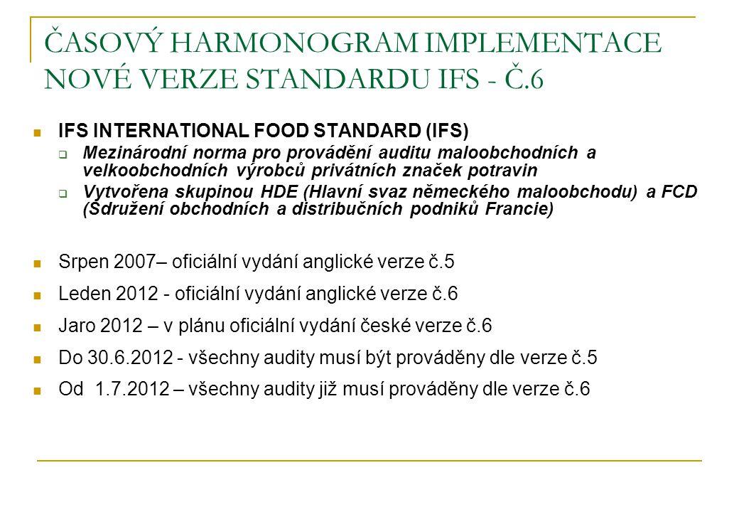 ČASOVÝ HARMONOGRAM IMPLEMENTACE NOVÉ VERZE STANDARDU IFS - Č.6