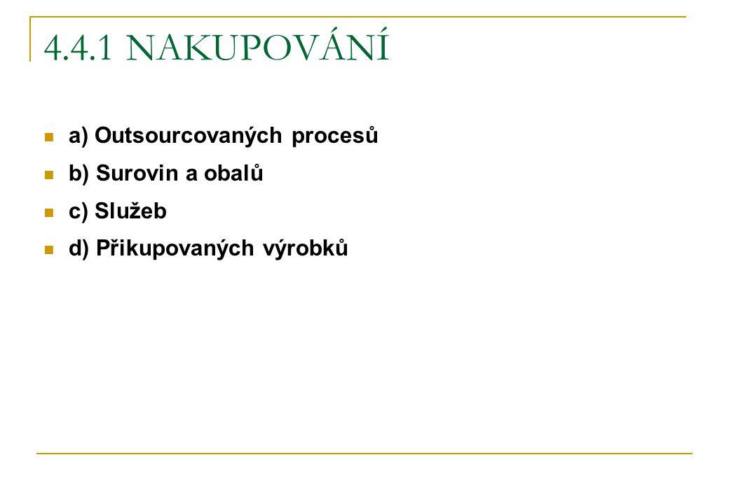 4.4.1 NAKUPOVÁNÍ a) Outsourcovaných procesů b) Surovin a obalů