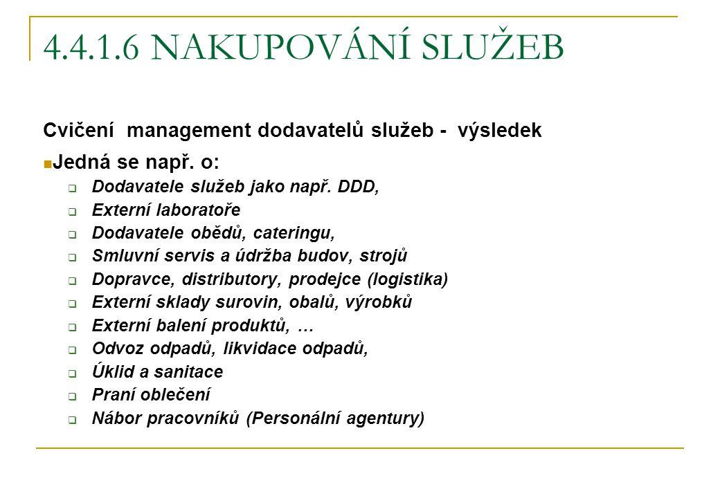 4.4.1.6 NAKUPOVÁNÍ SLUŽEB Cvičení management dodavatelů služeb - výsledek. Jedná se např. o: Dodavatele služeb jako např. DDD,
