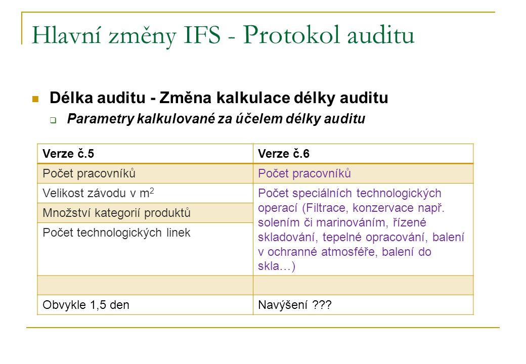 Hlavní změny IFS - Protokol auditu
