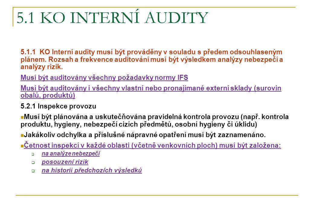 5.1 KO Interní audity