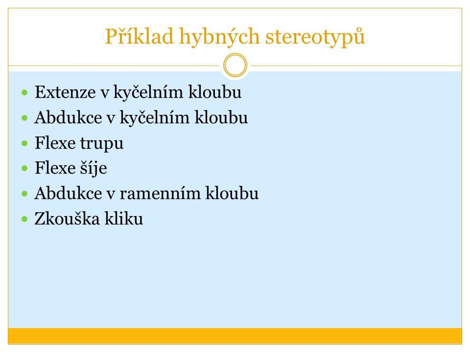 Příklad hybných stereotypů