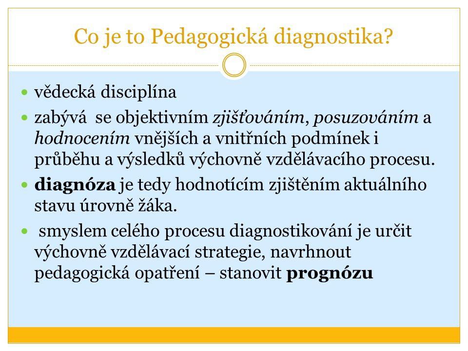 Co je to Pedagogická diagnostika