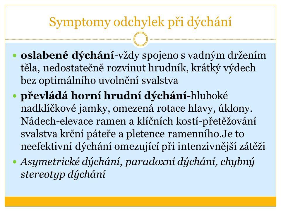 Symptomy odchylek při dýchání