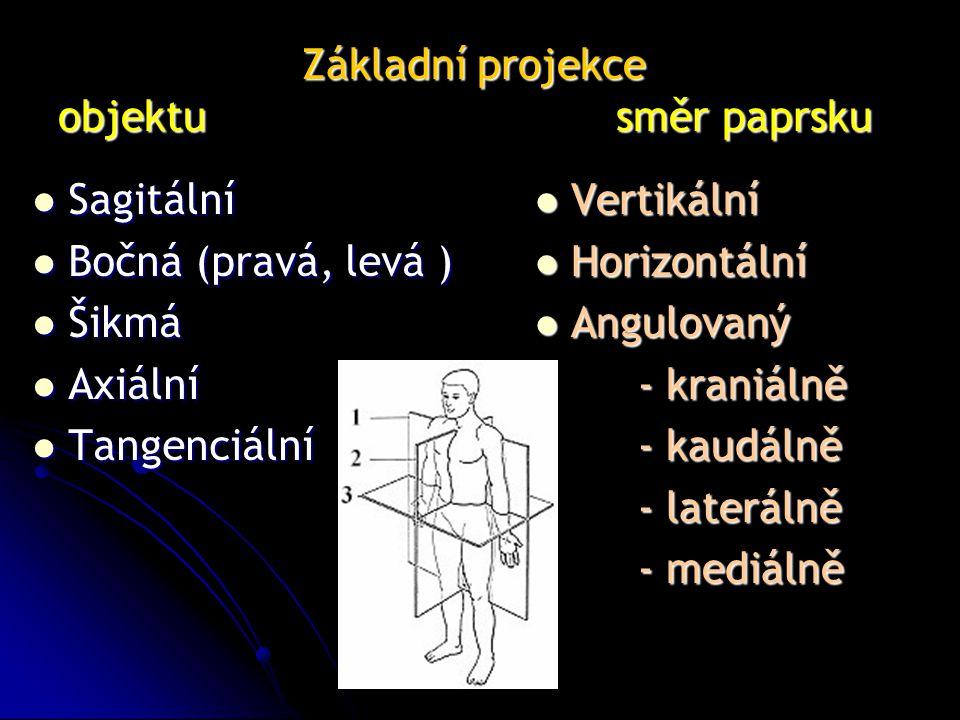 Základní projekce objektu směr paprsku