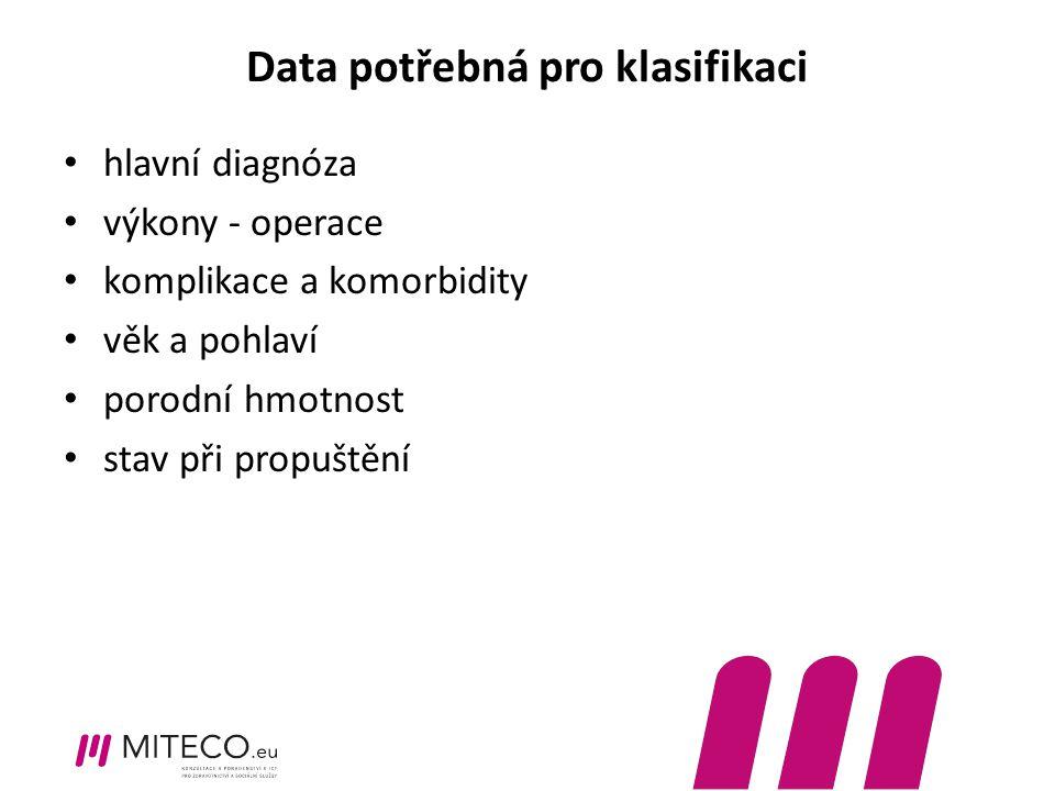 Data potřebná pro klasifikaci