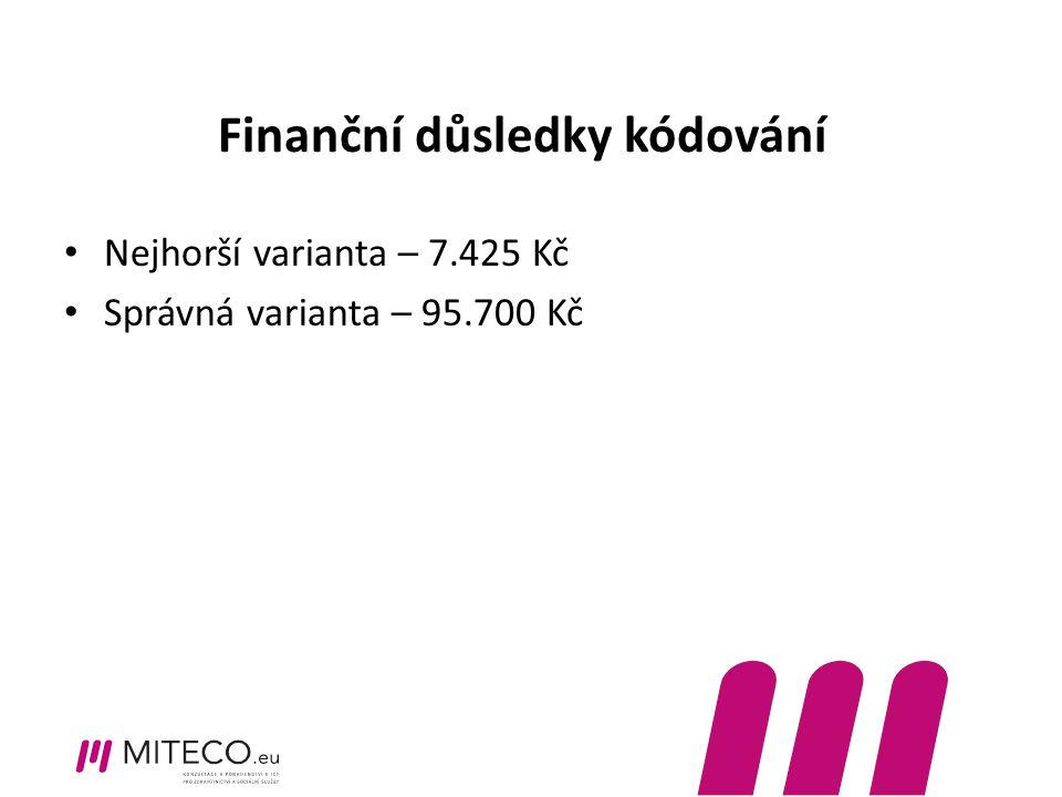 Finanční důsledky kódování