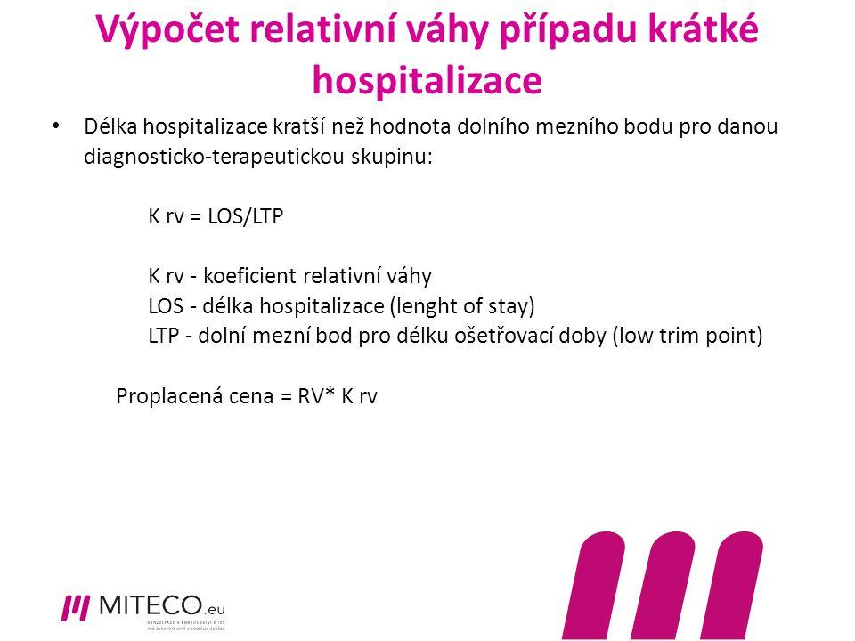 Výpočet relativní váhy případu krátké hospitalizace