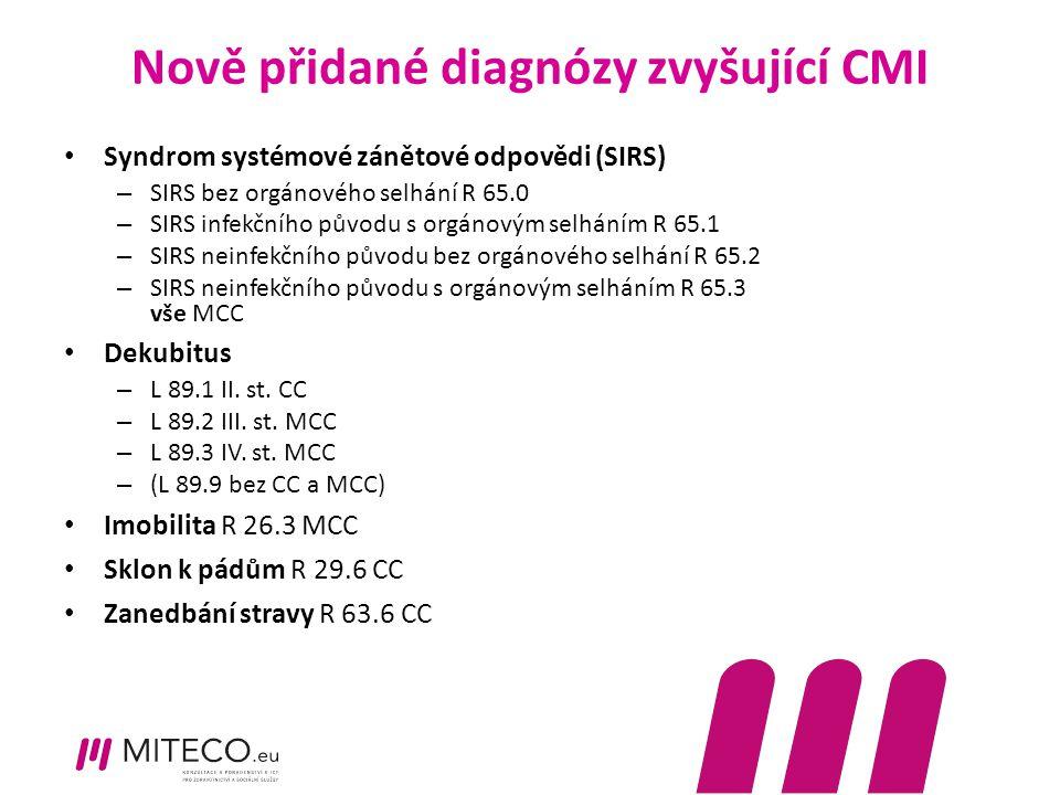 Nově přidané diagnózy zvyšující CMI
