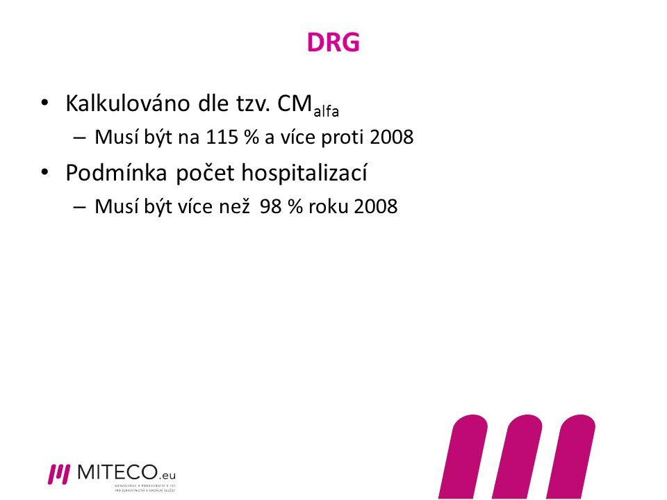 DRG Kalkulováno dle tzv. CMalfa Podmínka počet hospitalizací