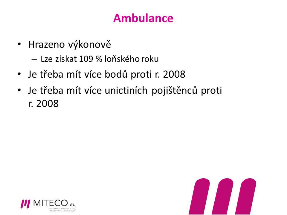 Ambulance Hrazeno výkonově Je třeba mít více bodů proti r. 2008