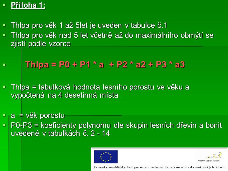 Příloha 1: Thlpa pro věk 1 až 5let je uveden v tabulce č.1. Thlpa pro věk nad 5 let včetně až do maximálního obmýtí se zjistí podle vzorce.