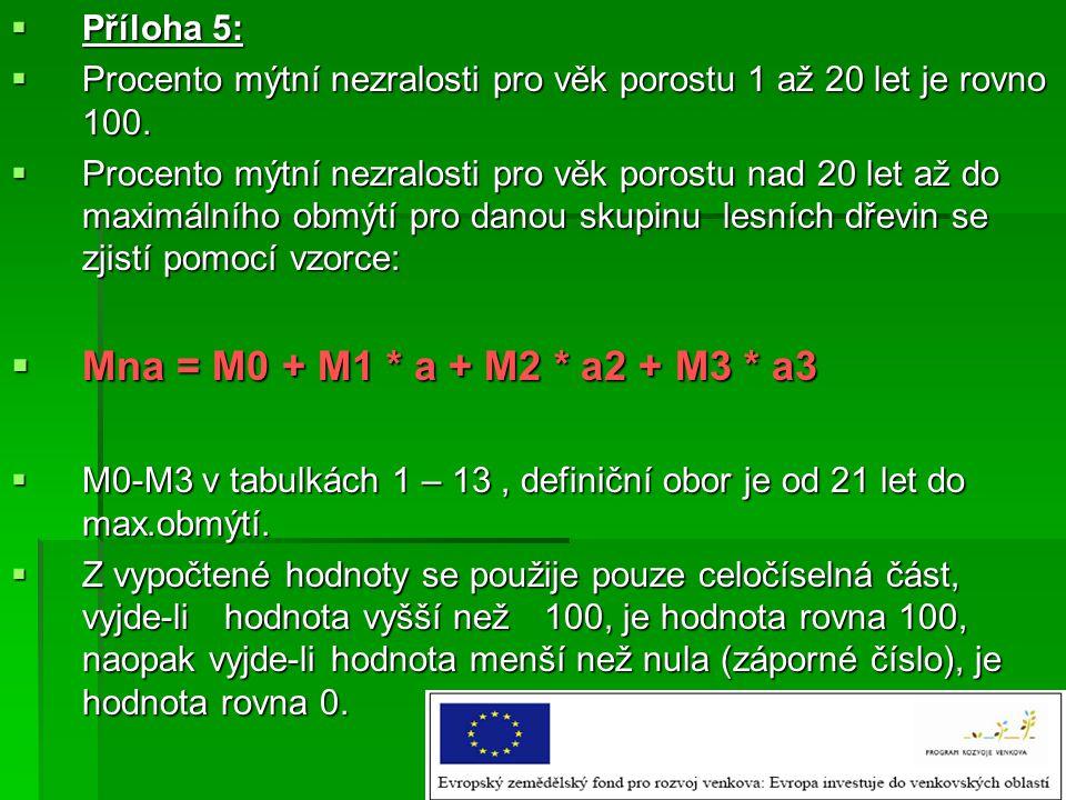 Mna = M0 + M1 * a + M2 * a2 + M3 * a3 Příloha 5: