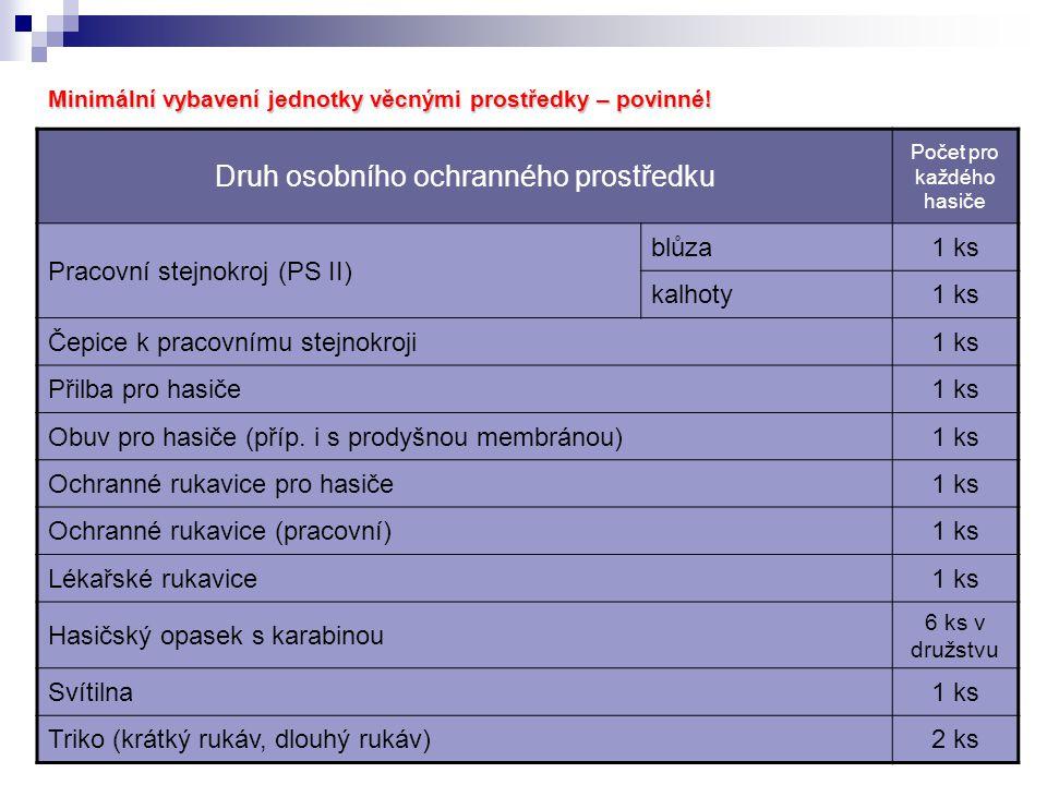 2. Obce - jednotky JSDHO Druh osobního ochranného prostředku