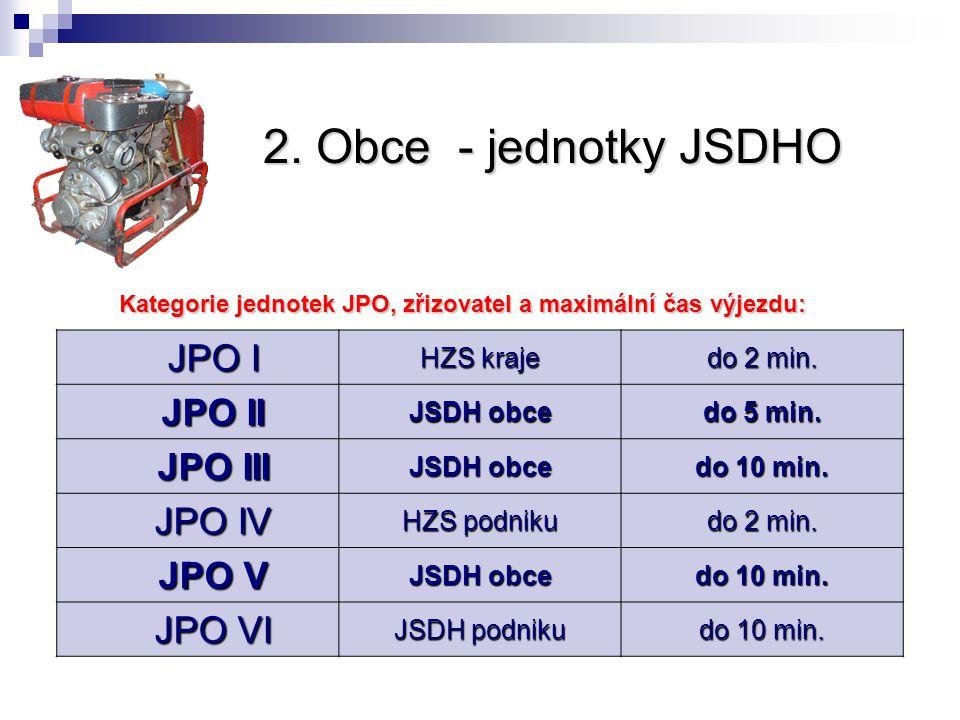 2. Obce - jednotky JSDHO JPO I JPO II JPO III JPO IV JPO V JPO VI