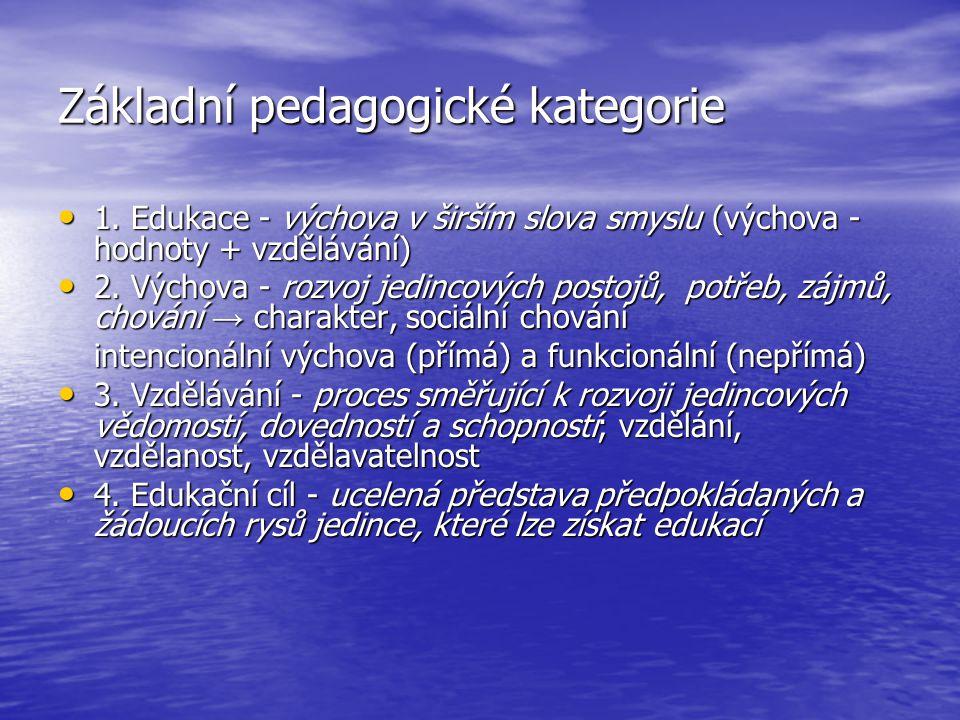Základní pedagogické kategorie