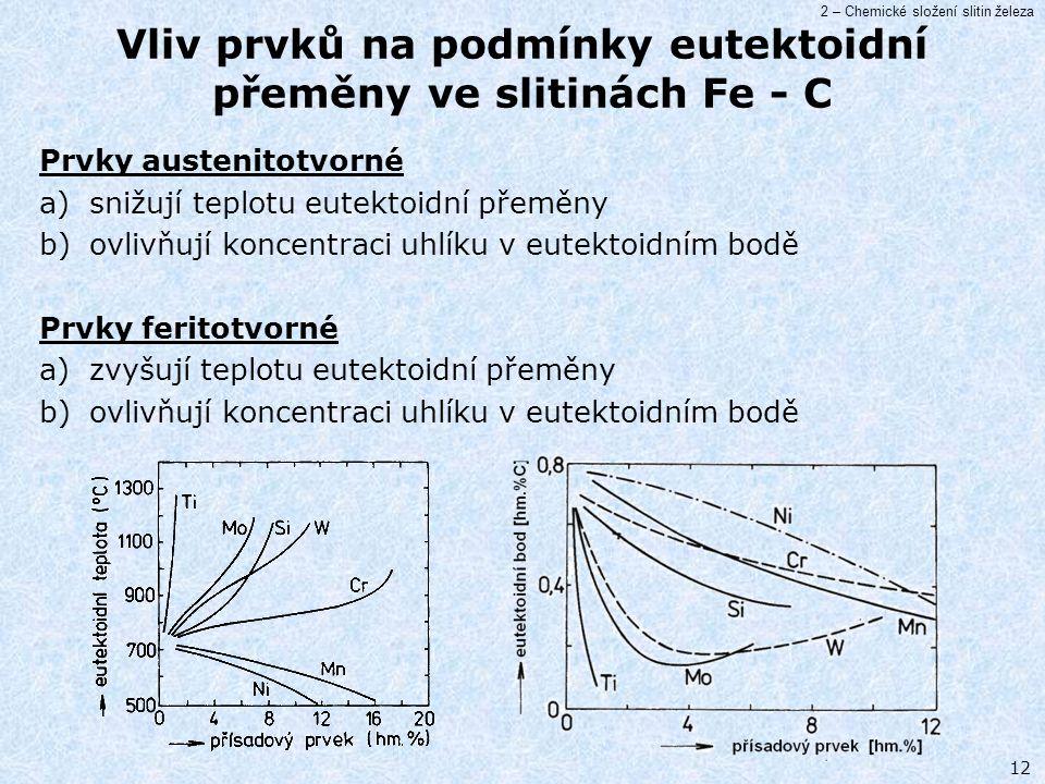 Vliv prvků na podmínky eutektoidní přeměny ve slitinách Fe - C