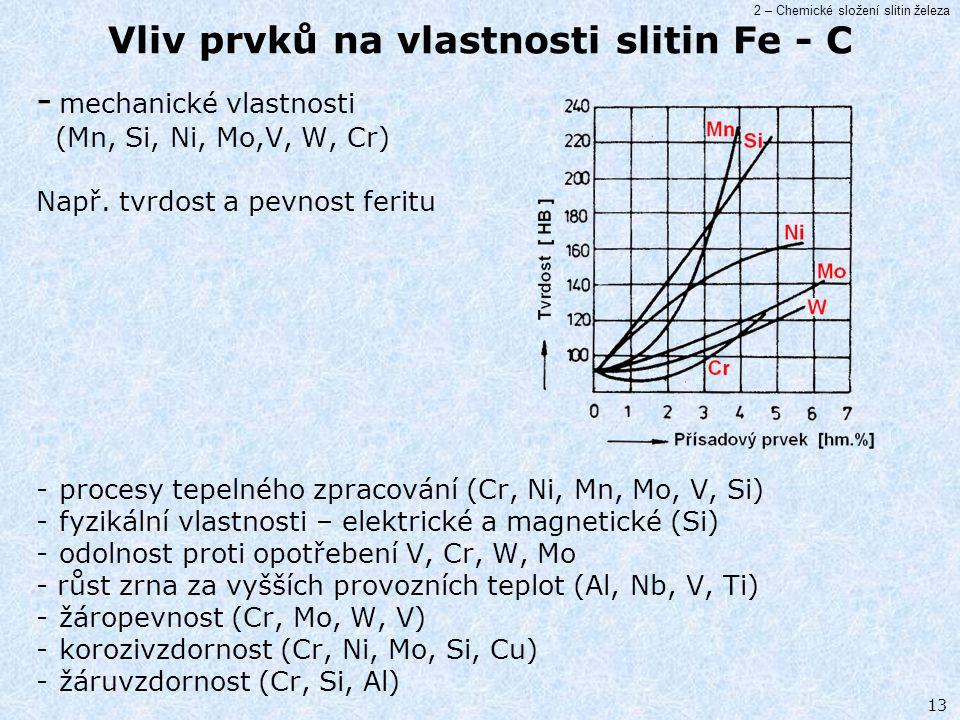 Vliv prvků na vlastnosti slitin Fe - C