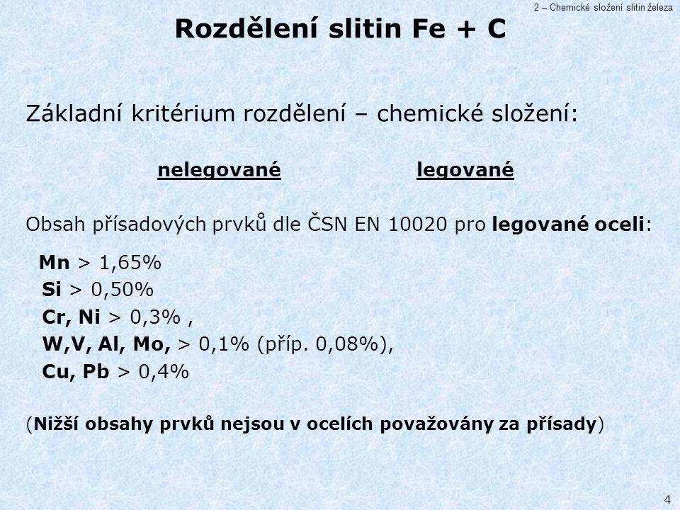 Rozdělení slitin Fe + C Základní kritérium rozdělení – chemické složení: nelegované legované.