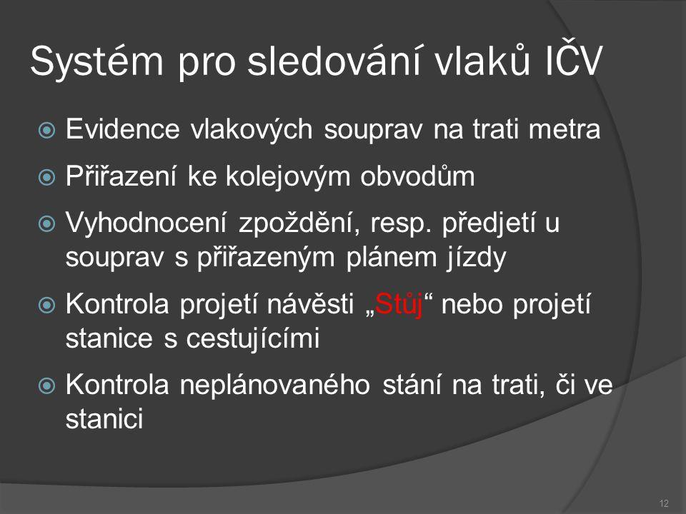Systém pro sledování vlaků IČV