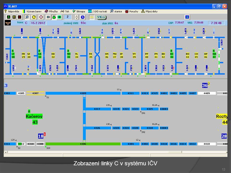 Zobrazení linky C v systému IČV