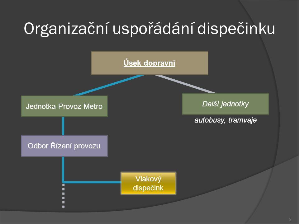 Organizační uspořádání dispečinku