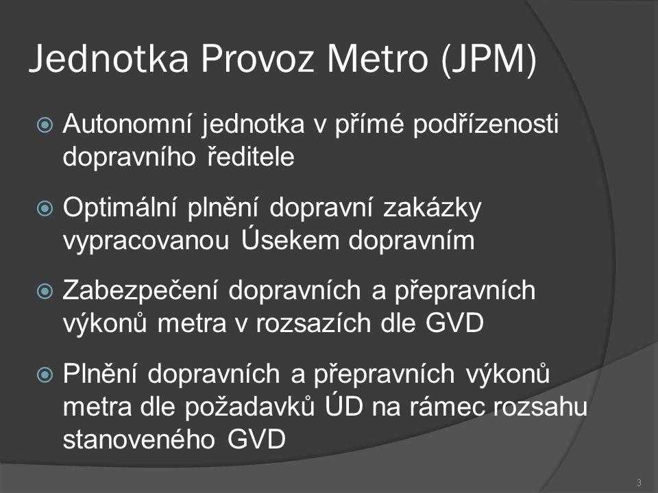 Jednotka Provoz Metro (JPM)