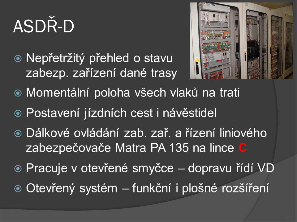 ASDŘ-D Nepřetržitý přehled o stavu zabezp. zařízení dané trasy