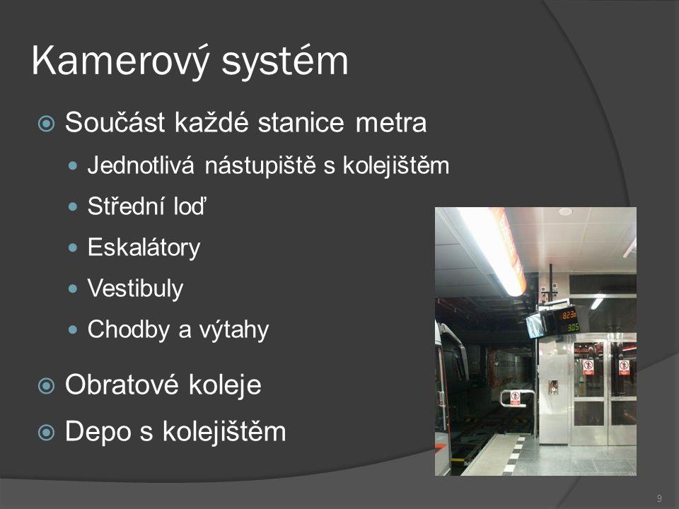 Kamerový systém Součást každé stanice metra Obratové koleje