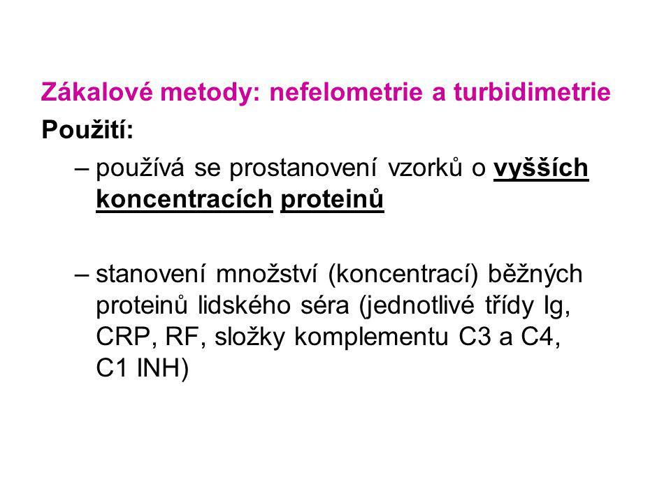 Zákalové metody: nefelometrie a turbidimetrie