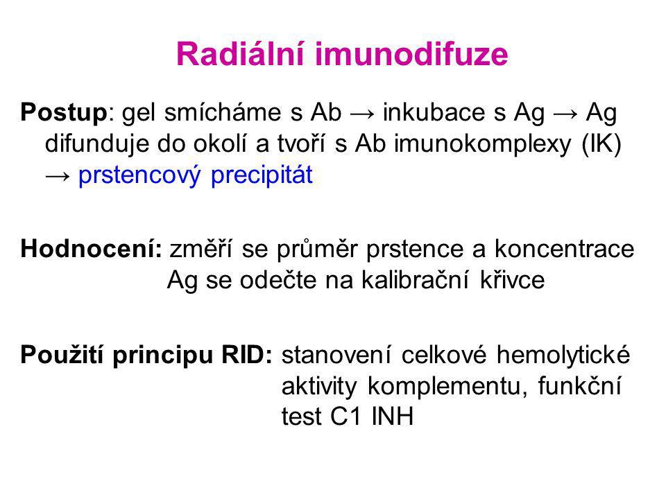 Radiální imunodifuze Postup: gel smícháme s Ab → inkubace s Ag → Ag difunduje do okolí a tvoří s Ab imunokomplexy (IK) → prstencový precipitát.