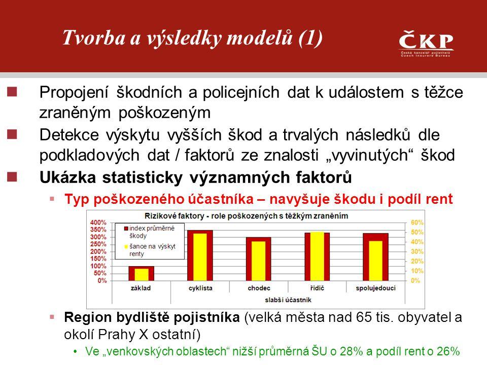 Tvorba a výsledky modelů (1)