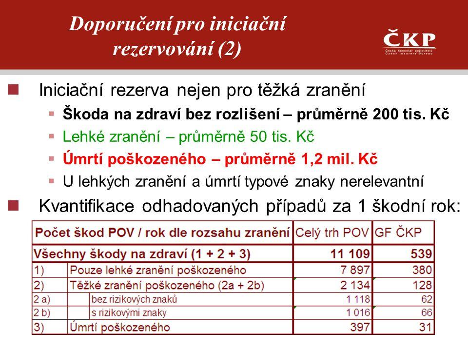 Doporučení pro iniciační rezervování (2)