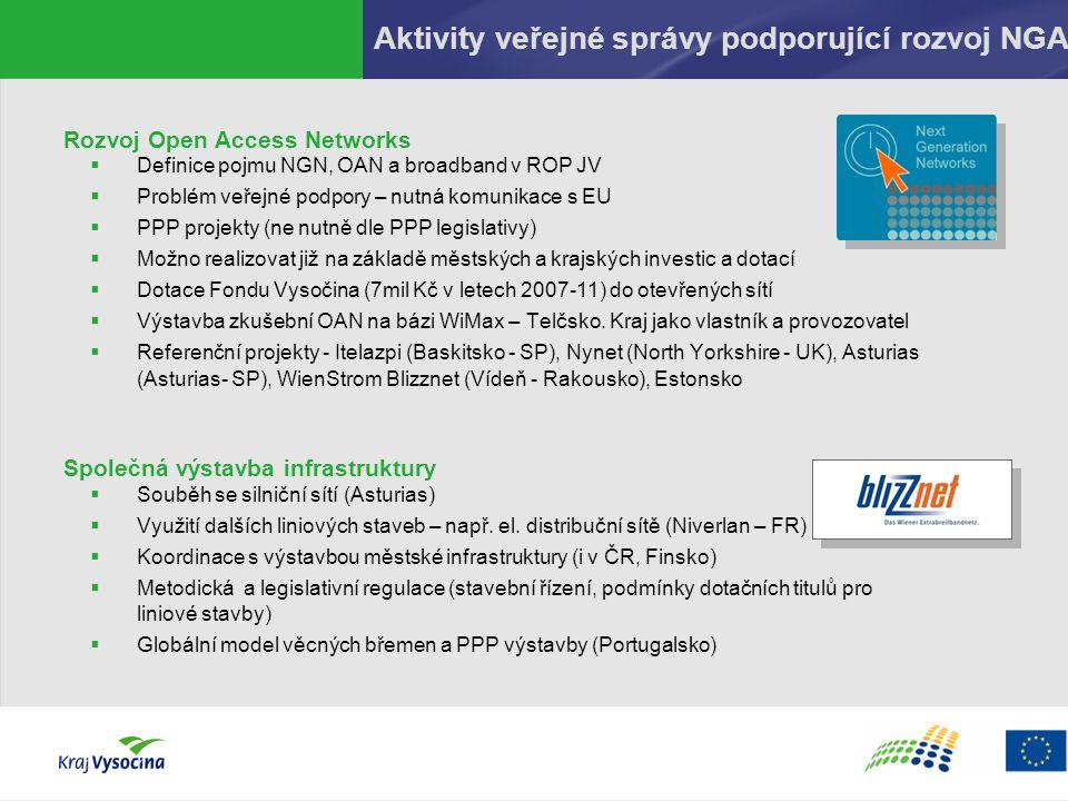 Aktivity veřejné správy podporující rozvoj NGA