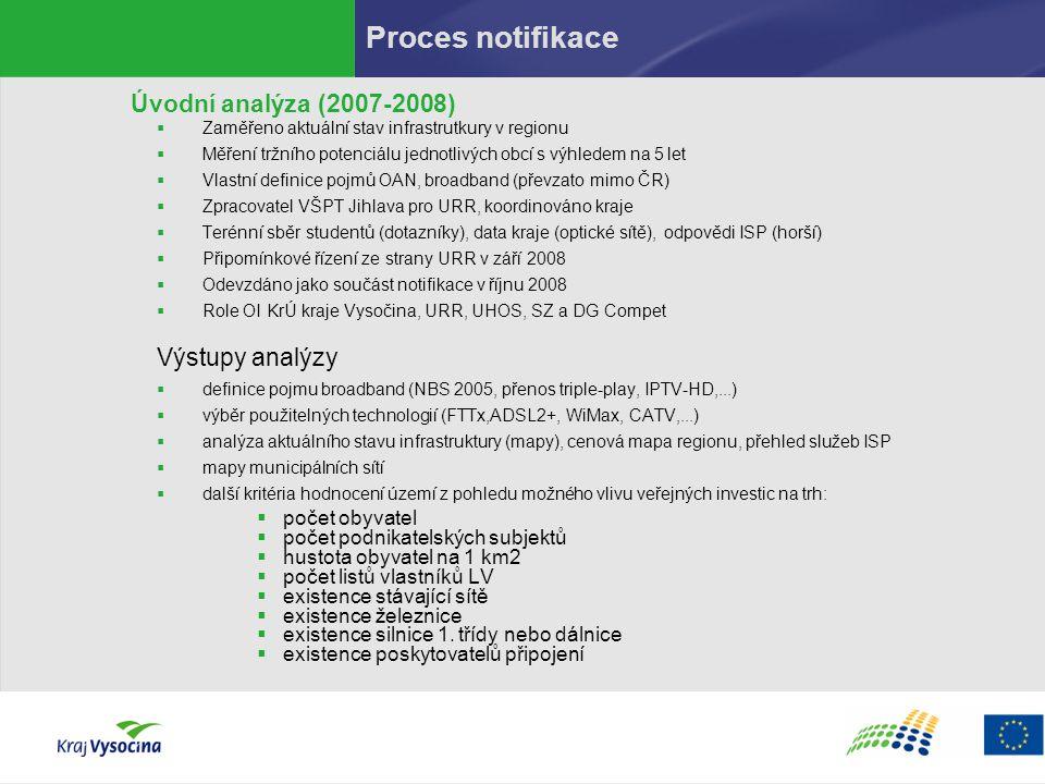 Proces notifikace Úvodní analýza (2007-2008) Výstupy analýzy